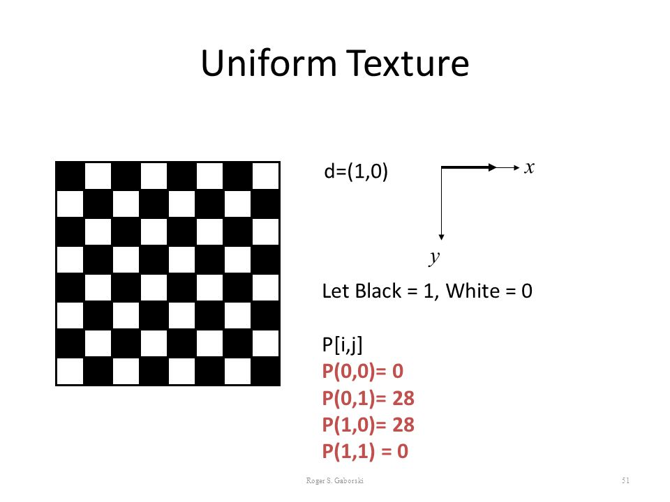 Uniform Texture x d=(1,0) y Let Black = 1, White = 0 P[i,j] P(0,0)= 0